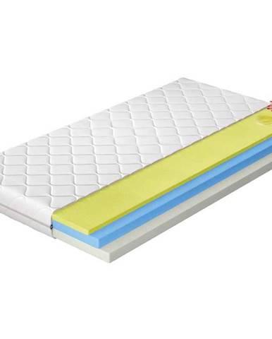Silvia 180 obojstranný penový matrac PUR pena